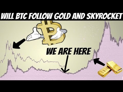 Where can i find news on cryptocurrency